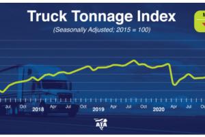 トラック協会(US)